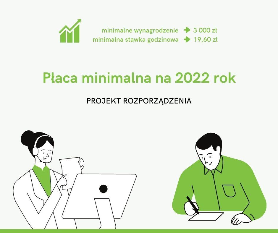 Płaca minimalna na 2022 rok